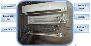 aircon chemical wash - components dimantled for chemical wash