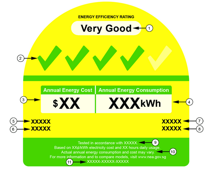 energy saving label