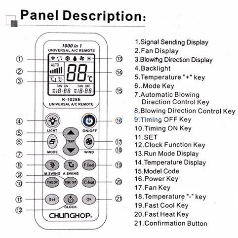 Kelvinator Remote control Manual